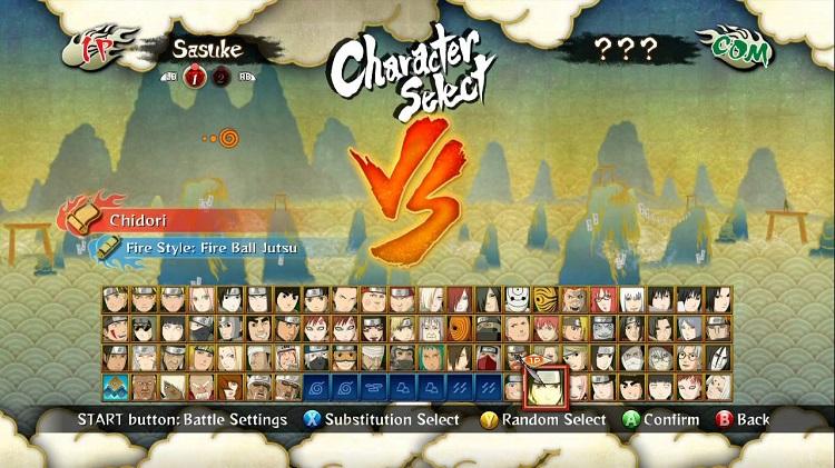 Naruto Shippuden charcters